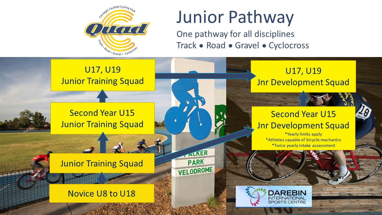 Junior Pathways CCCC
